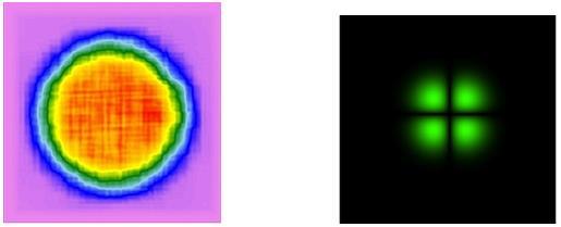 各种不同的建模技术无缝的结合以进行光学系统的分析和设计:    &bull