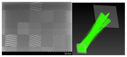 人工微纳光学结构的设计,制作及应用