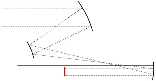 """简介:本文演示了如何模拟一个3反射镜5倍无焦望远镜,参考源于 Warren J. Smith的""""""""Modern Lens Design: A Resource Manual""""""""提供的方法(具体数据可参考本文附件备注数据),由McGraw-Hill出版。本文讨论了如何使用孔径选择基准抛物面的离轴部分来定义离轴抛物面(""""OAPs"""")。在建立该模型的过程中,使用一个脚本来追迹沿系统光轴的""""主光线"""",并且输出表面上光线"""