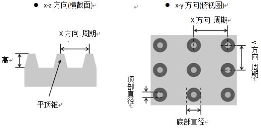 抗反射蛾眼结构的严格分析与优化
